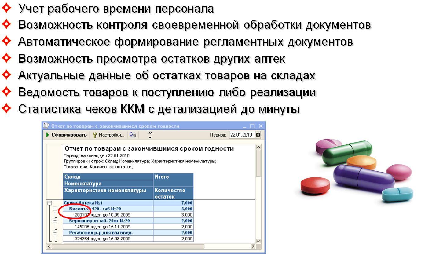 Аптека ведение бухгалтерии ведение бухгалтерии ооо химки